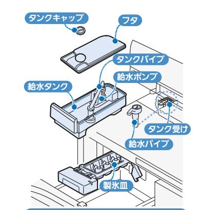 MR-B46D自動製氷メンテナンス取扱説明書
